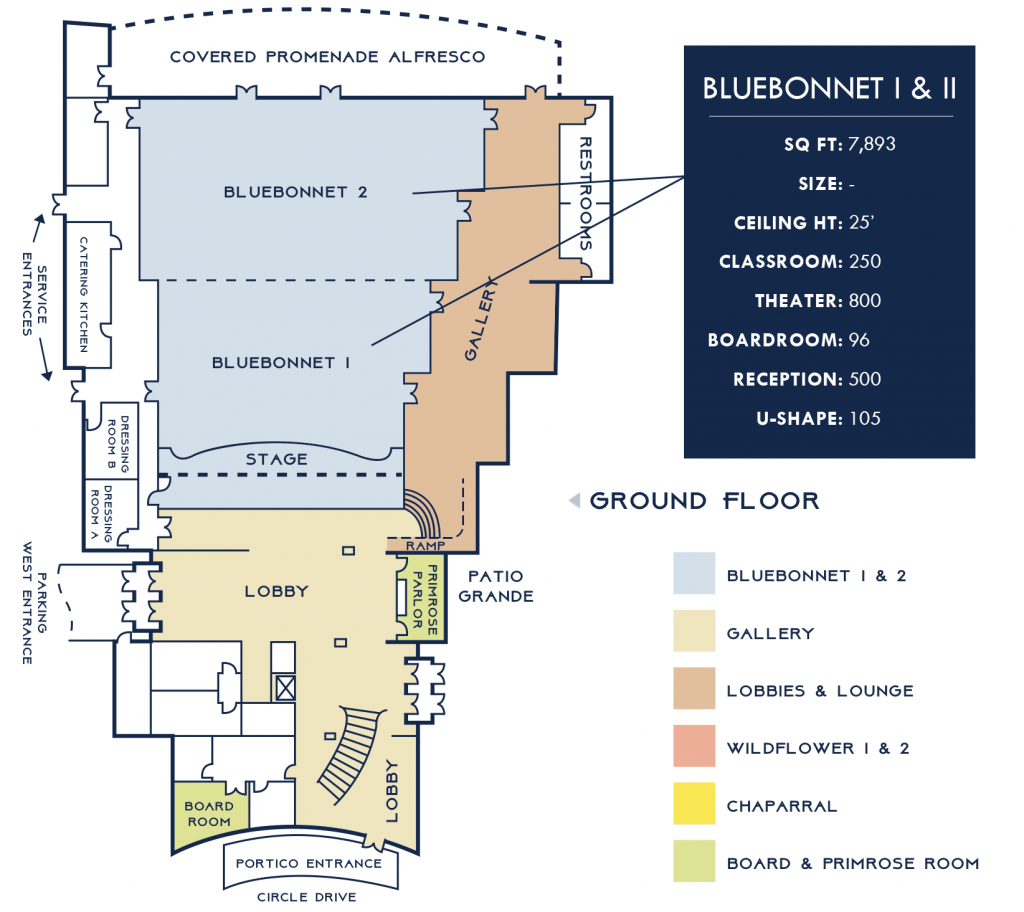 Bluebonnet 1 & 2