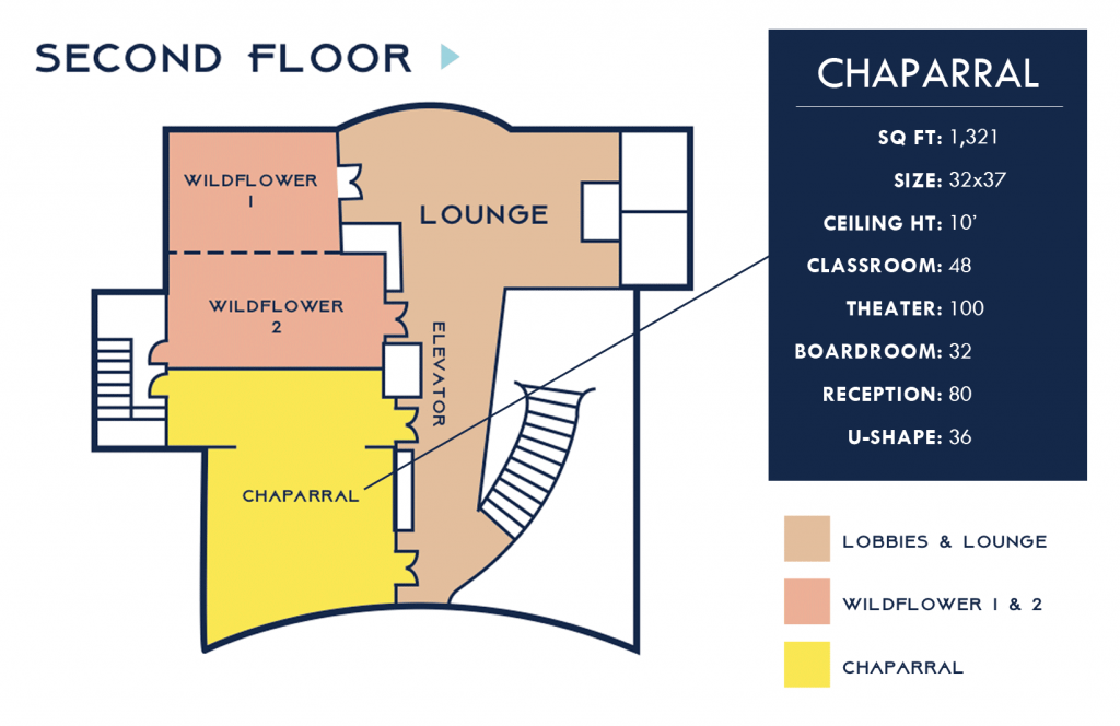 Floorplan Layout Chaparral